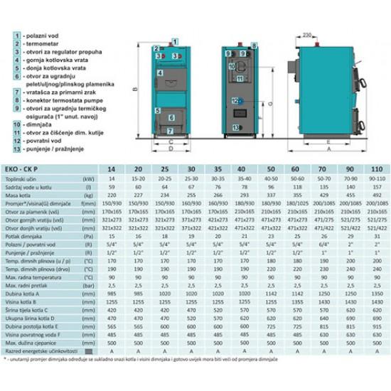 CENTROMETAL EKO CK P 30Kotlovi na čvrsto gorivo