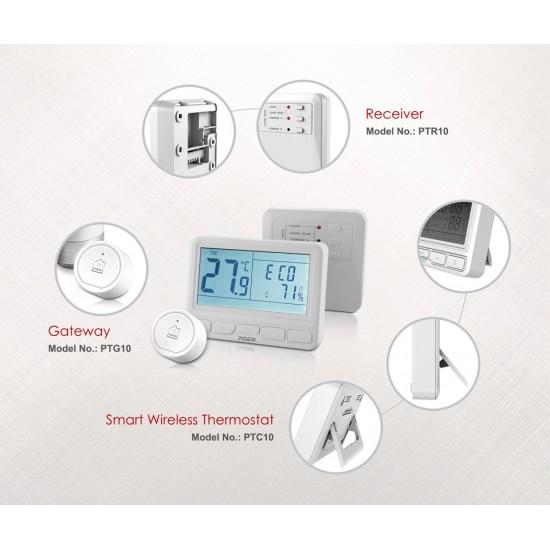 TERMOSTAT POER PTC/PTRTermostati-senzori